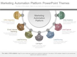 Marketing Automation Platform Powerpoint Themes