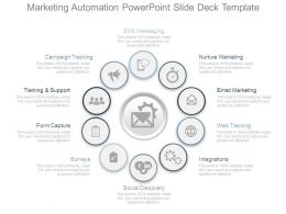 Marketing Automation Powerpoint Slide Deck Template
