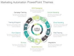 Marketing Automation Powerpoint Themes