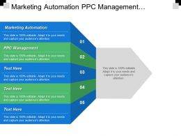 Marketing Automation Ppc Management Organization Life Cycle Project Management