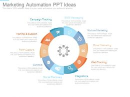 Marketing Automation Ppt Ideas