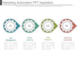 Marketing Automation Ppt Inspiration