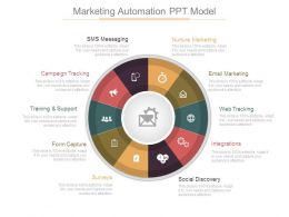 Marketing Automation Ppt Model