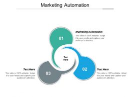 Marketing Automation Ppt Powerpoint Presentation Icon Inspiration Cpb