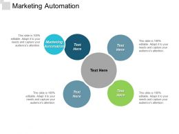 Marketing Automation Ppt Powerpoint Presentation Model Introduction Cpb