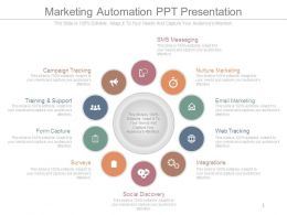 Marketing Automation Ppt Presentation