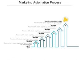 Marketing Automation Process Ppt Powerpoint Presentation Model Influencers Cpb