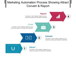 Marketing Automation Process Showing Attract Convert And Report