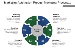 Marketing Automation Product Marketing Process Billing Production System Cpb