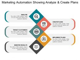 Marketing Automation Showing Analyze And Create Plans