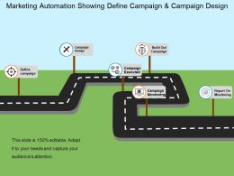 Marketing Automation Showing Define Campaign And Campaign Design