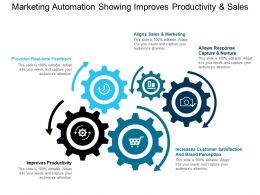 Marketing Automation Showing Improves Productivity And Sales