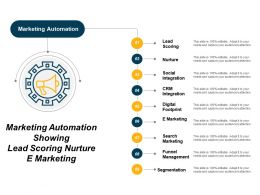 Marketing Automation Showing Lead Scoring Nurture And Emarketing
