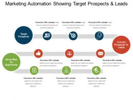 Marketing Automation Showing Target Prospects And Leads