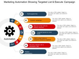 Marketing Automation Showing Targeted List And Execute Campaign