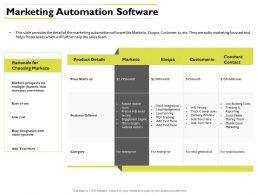 Marketing Automation Software Choosing Marketo Ppt Powerpoint Presentation Outline
