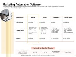 Marketing Automation Software Micro Targets Website Ppt Presentation Themes