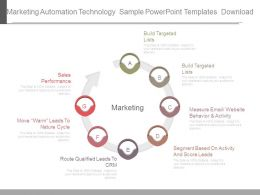 Marketing Automation Technology Sample Powerpoint Templates Download