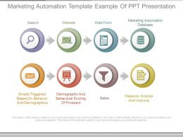 Marketing Automation Template Example Of Ppt Presentation