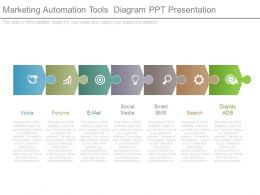Marketing Automation Tools Diagram Ppt Presentation