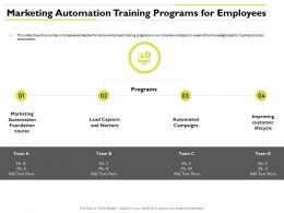 Marketing Automation Training Programs Automated Campaigns Ppt Presentation Pictures