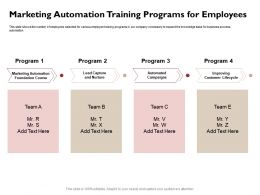 Marketing Automation Training Programs For Employees Lifecycle Ppt Powerpoint Icon Summary