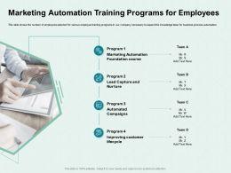 Marketing Automation Training Programs For Employees Nurture Ppt Powerpoint Presentation Inspiration