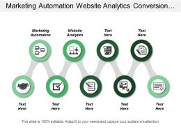 Marketing Automation Website Analytics Conversion Analytics Qualification Analytics