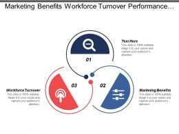 Marketing Benefits Workforce Turnover Performance Appraisal Performance Improvement Plan