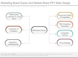 Marketing Brand Equity And Market Share Ppt Slide Design