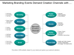 Marketing Branding Events Demand Creation Channels With Boxes