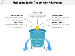 Marketing Bucket Theory With Advertising