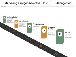 Marketing Budget Advertise Cost Ppc Management Advertising Spending Cpb