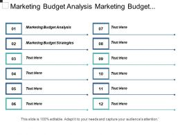 Marketing Budget Analysis Marketing Budget Strategies Cpb