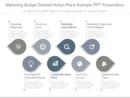 Marketing Budget Detailed Action Plans Example Ppt Presentation