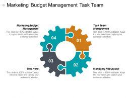 Marketing Budget Management Task Team Management Managing Reputation Cpb