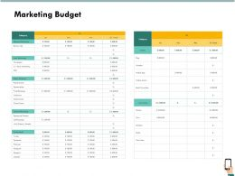 Marketing Budget Outdoor Ppt Powerpoint Presentation Icon Guide