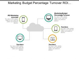 Marketing Budget Percentage Turnover Roi Marketing Activities Successful Engagement Cpb