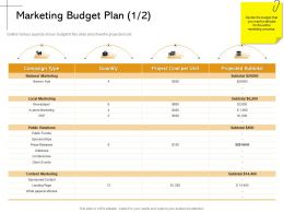 Marketing Budget Plan Public Relations Ppt Powerpoint Presentation File Deck