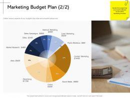 Marketing Budget Plan Web M2168 Ppt Powerpoint Presentation Styles Slideshow