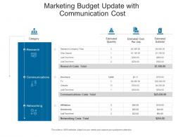 Marketing Budget Update With Communication Cost