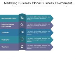 Marketing Business Global Business Environment Interpersonal Skills Industry Analytics Cpb