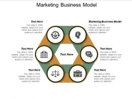 Marketing Business Model Ppt Powerpoint Presentation Gallery Files Cpb