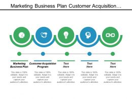 Marketing Business Plan Customer Acquisition Program Sales Improvement Cpb