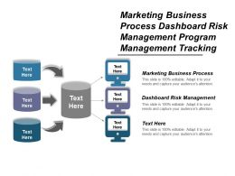 Marketing Business Process Dashboard Risk Management Program Management Tracking Cpb