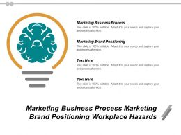 Marketing Business Process Marketing Brand Positioning Workplace Hazards Cpb