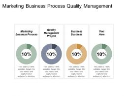 Marketing Business Process Quality Management Project Business Business Cpb