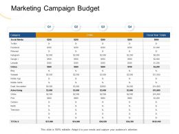 Marketing Campaign Budget M1965 Ppt Powerpoint Presentation Icon Grid