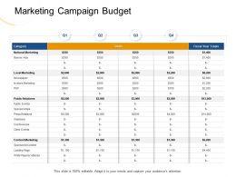 Marketing Campaign Budget M1966 Ppt Powerpoint Presentation Infographics Master Slide