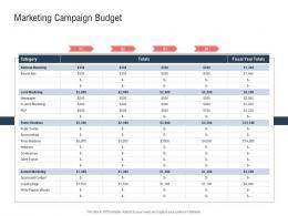 Marketing Campaign Budget Ppt Powerpoint Presentation Show Portfolio